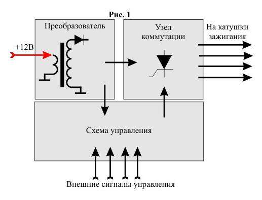 Получение плазмы схема